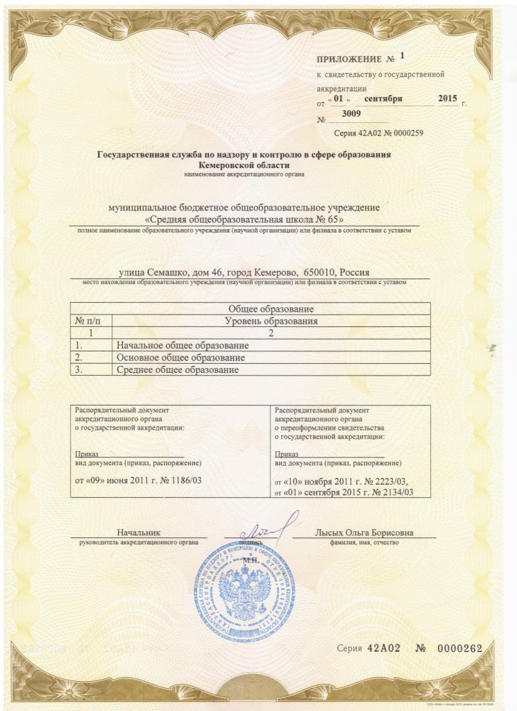 http://school47-65kem.ucoz.ru/2015god/norm_akti/prilozhenie_1_k_akkreditacii.jpg